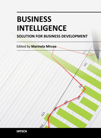 Business Intelligence - Solution for Business Development