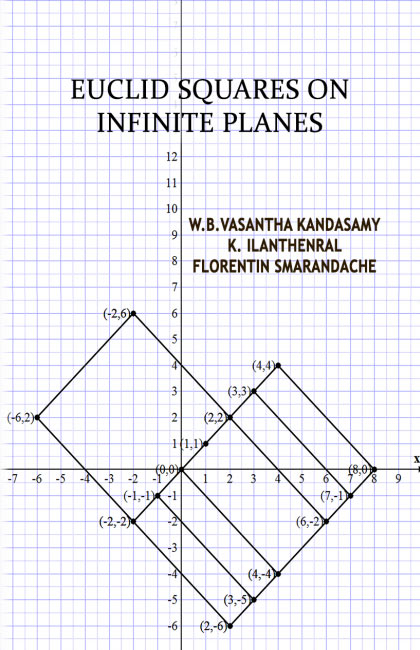 Euclid Squares on Infinite Planes