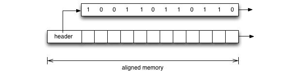 bitmap-marking